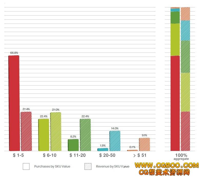 收入证明_cg美术 收入