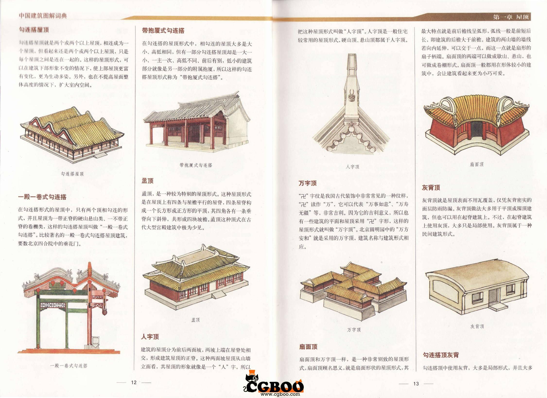 【游戏资源】中国古建筑图解143p